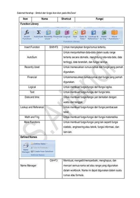 fungsi icon tab review pada microsoft excel 2010 fungsi fungsi review pada microsoft excel 2007 fungsi tab