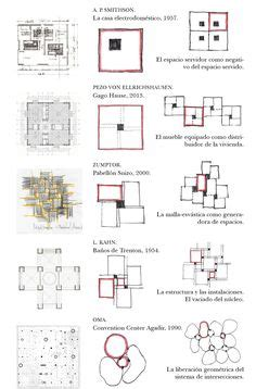 grid pattern concept 6 fundamental organization concepts linear axial grid
