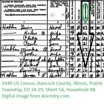 she was 15 on 1 april 1940 and had almost completed high school rootdig
