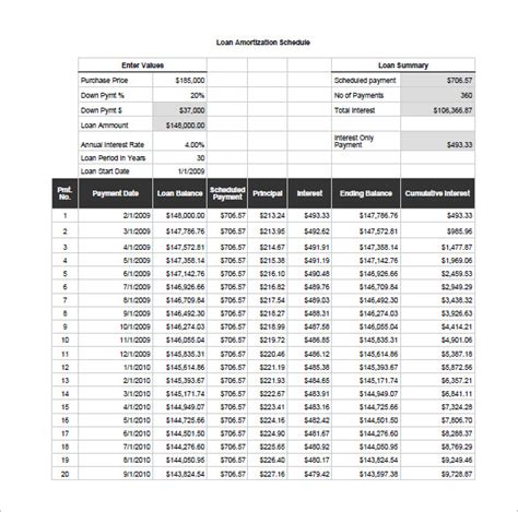 loan schedule template excel loan amortization schedule free excel