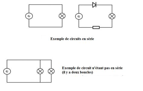 definition diode electrique le circuit 233 lectrique en s 233 rie