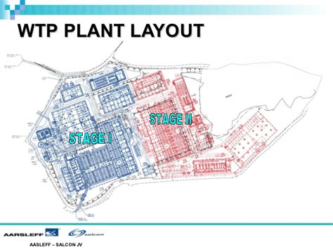 layout plan of water treatment plant kelani river water treatment plant in colombo