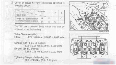 expecificacion de calibracion de las varvulas de admision