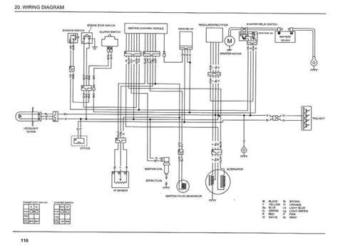 electrical crfx thumpertalk