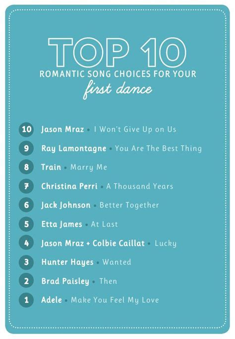1000  ideas about First Dance on Pinterest   First Dance