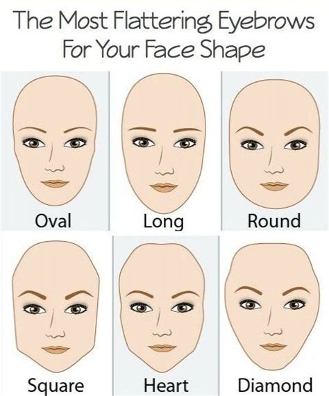 find the best eyebrow shape for your face shape magazine what eyebrow shape are you colorsport