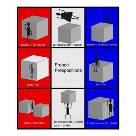 prepositions posters zazzle prepositions poster zazzle
