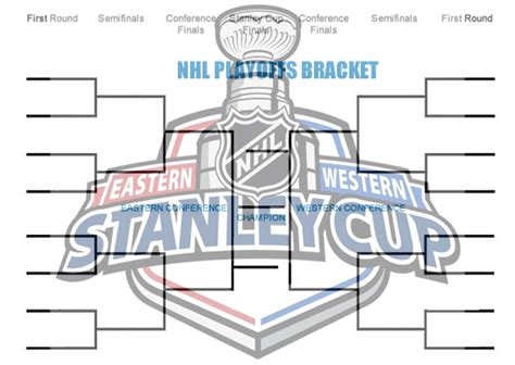 nhl unveils its annual bracket challenge double g sports