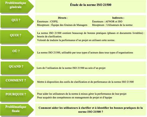 Modã Le Plan D Projet Modele Document Presentation Projet