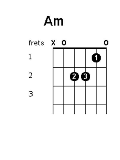 Modern Am7 Chord Guitar Illustration - Beginner Guitar Piano Chords ...