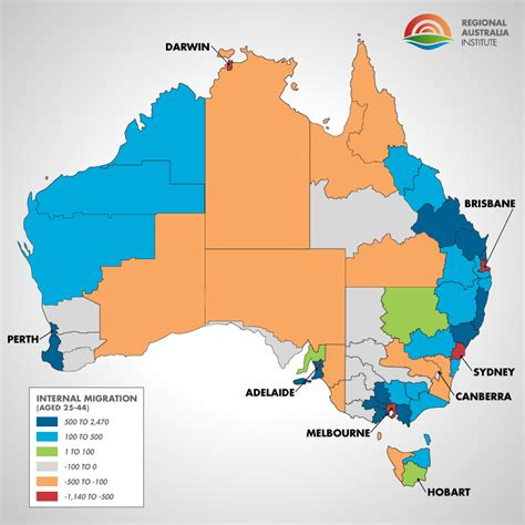 where s everybody going migration patterns and housing there s no place like home in regional australia