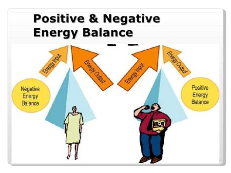 what is negative energy nutrition and energy