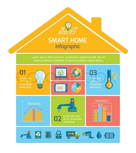 home automation technology smart home automation technology infographics utilities