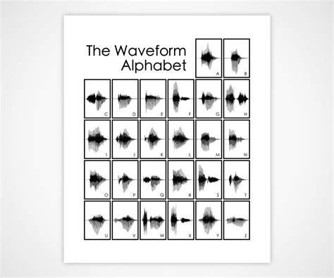 Letter Voice waveform alphabet soundwave about hearing sound