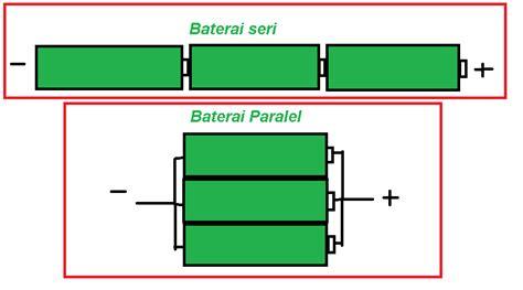 cara membuat power bank untuk laptop cara membuat powerbank sendiri dari baterai bekas