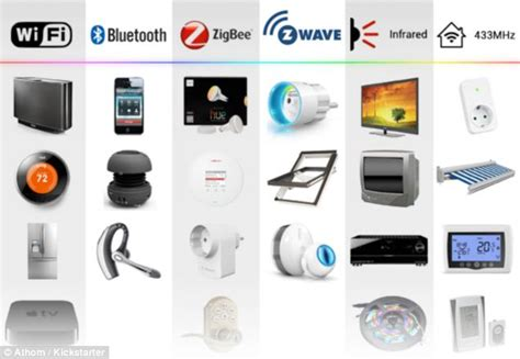 homey voice command gadget can control household