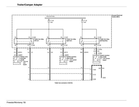 trailer wiring guide jeffdoedesign