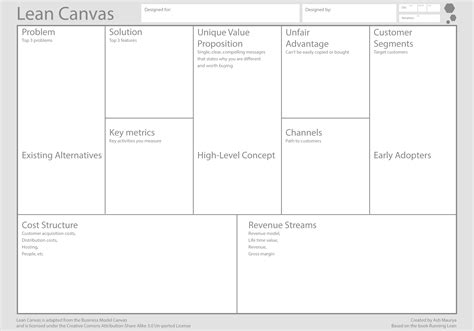 lean canvas word template lean canvas tool and template tuzzit