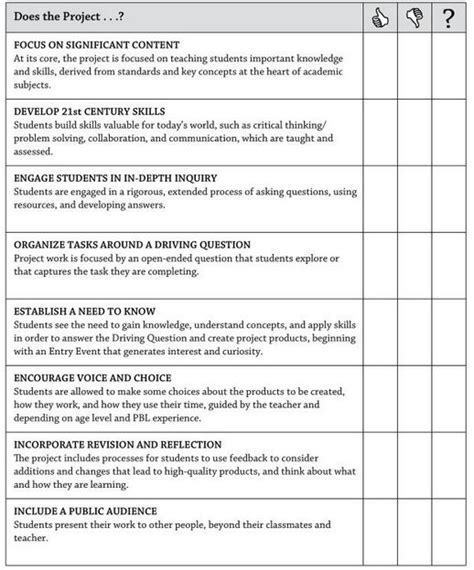 mobile project technology assesment report template a great project based learning checklist for teachers
