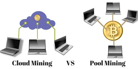 Bitcoin Mining Cloud Computing 1 by Cloud Mining Vs Hardware Mining