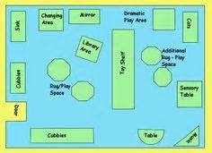 Ecers Classroom Floor Plan by Pics For Gt Developmentally Appropriate Preschool Classroom