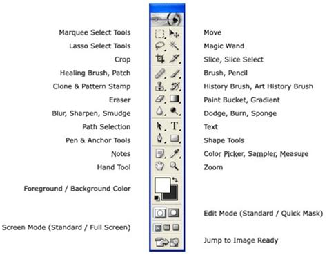 fungsi filter pada photoshop untuk pemula fungsi toolbox pada photoshop full version download
