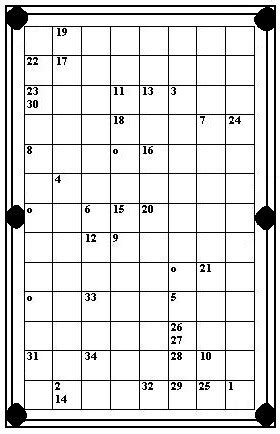 Diagram Of Possibilities Crossword