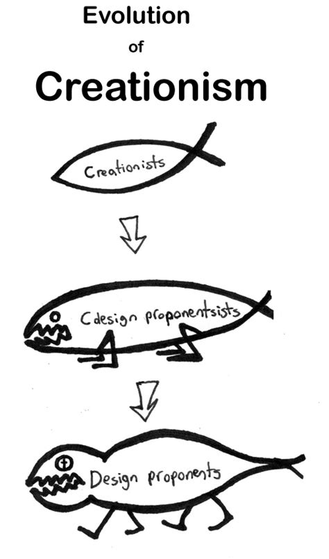 four views on creation evolution and intelligent design counterpoints bible and theology books evolution of creationism by domain of darwin on deviantart