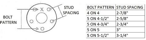 jaguar wheel bolt pattern how to determine your bolt pattern