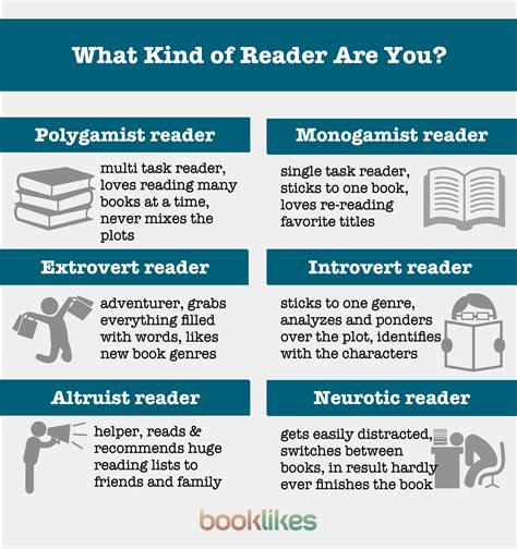 what type of are you just what of reader are you the literacy site