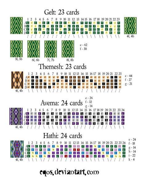 weaving pattern library best 25 tablet weaving patterns ideas on pinterest