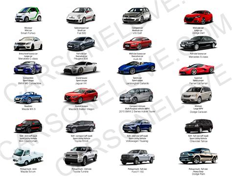 Car Types List by Car Types Cars One
