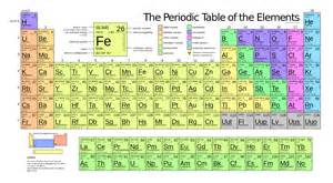 gallery for gt modern periodic table with atomic mass and