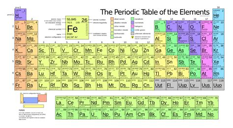 periodic table with atomic mass periodic table with atomic mass 2012 imgkid com
