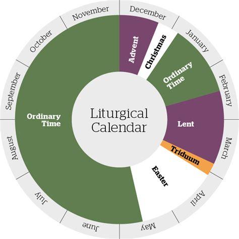Liturgical Calendar Sense Of The Lectionary And The Liturgical Calendar