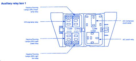 ford expedition  auxiliary relay fuse boxblock circuit breaker diagram carfusebox
