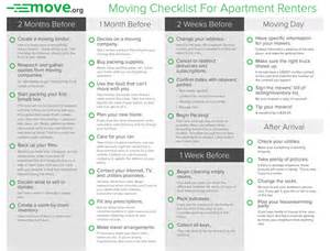 Apartment Moving Checklist Moving Checklist For Apartment Renters Printable Step By