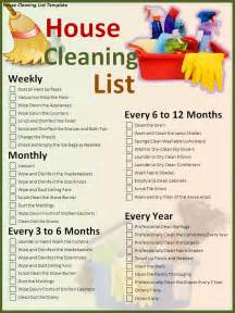 House Cleaning House Cleaning Supplies Checklist Brisbane Bond Cleaning Get