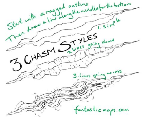 how to draw a map how to draw a chasm on a map fantastic maps
