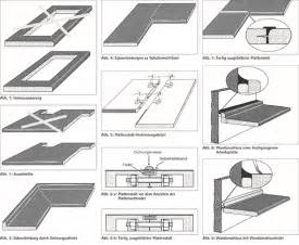 küchenabschlussleiste arbeitsplatte k 252 chenarbeitsplatte verbinden dockarm