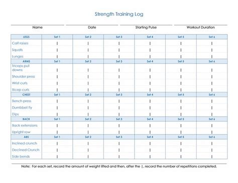 crossfit workout log template 25 best ideas about run log on workout