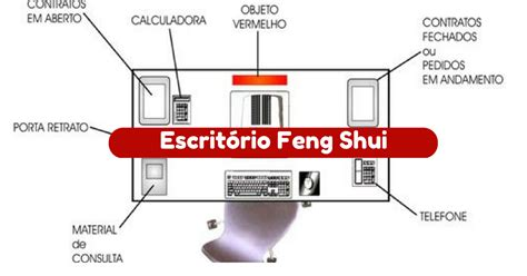 escritorio feng shui escrit 243 rio feng shui