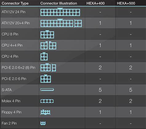 Fsp Hexa Plus H2 400w 80 fsp europe 187 hexa 400 500w