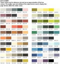 epoxy resin garage amp industrial floor paint gloss ebay