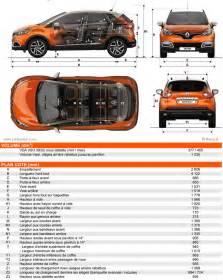 Renault Captur Dimensions Renault Captur Fiche Technique Dimensions