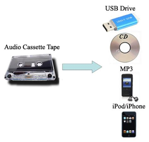 copy cassette to cd transfer audio cassette to cd at photo lab in