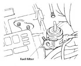 kia optima location get free image about wiring
