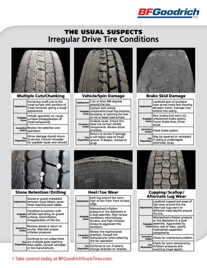 boat trailer tires uneven wear tire wear bfgoodrich truck tires