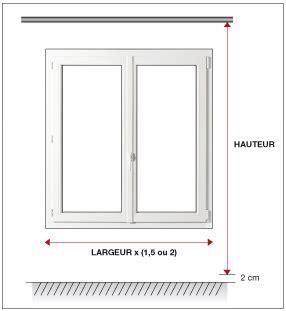 Taille Rideau Standard by Dimension Standard Porte Fenetre Pvc Dthomas