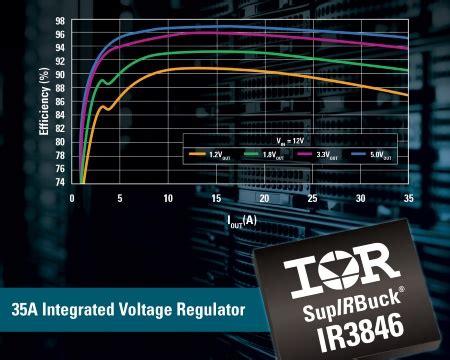 integrated voltage regulator design 28 images file fully integrated voltage regulator svg